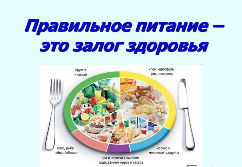 Картинки по запросу правильное питание в школе