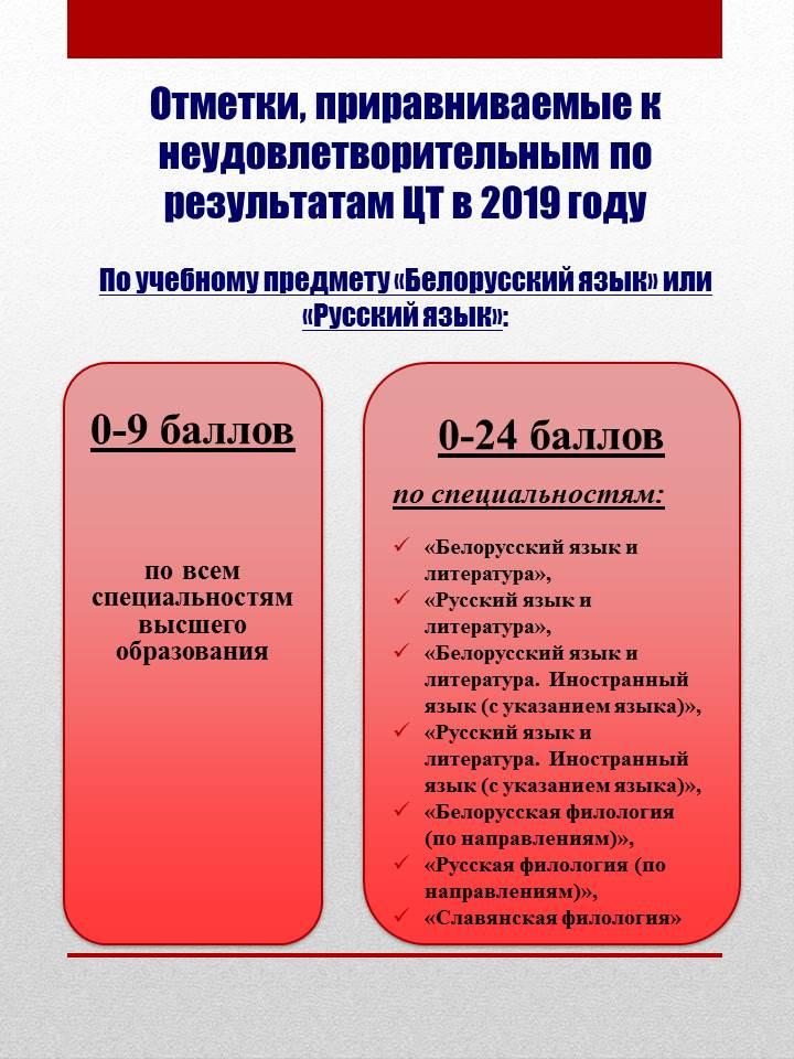 цт русский язык сборник тестов 2015 скачать